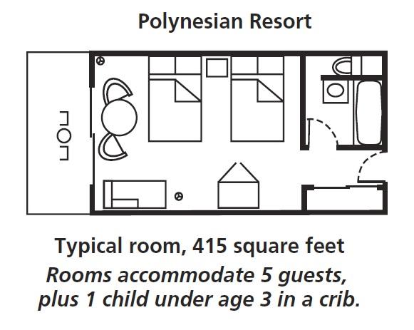 Disneys Polynesian Village Resort