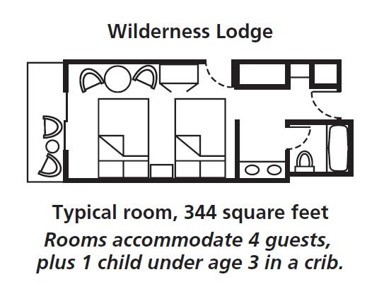 Disney's Wilderness Lodge on